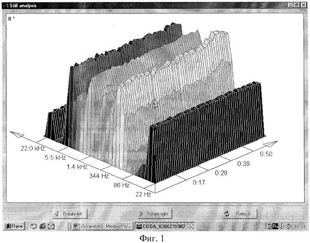 Способ контроля состояния криосистемы охлаждения экрана магнитно-резонансных томографов