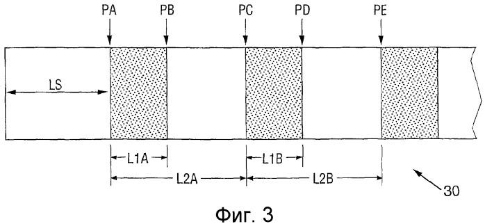 Липкая лента, имеющая кодированную поверхность, и способ ее применения