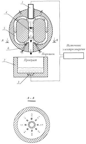 Способ переработки дисперсного минерального сырья и плазменный реактор для его осуществления