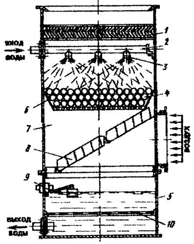 Теплообменник утилизатор регенеративный эффективность грунтового теплообменника