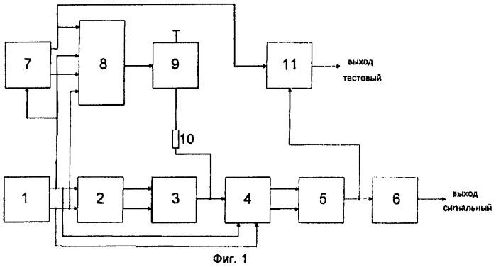 Вихретоковое измерительное устройство