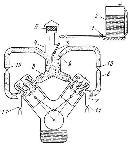 Способ для изменения температурных режимов при обкатке двигателей
