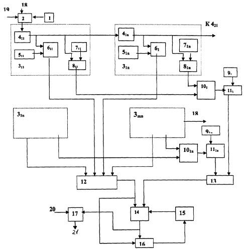 Устройство для моделирования системы защиты вычислительной сети