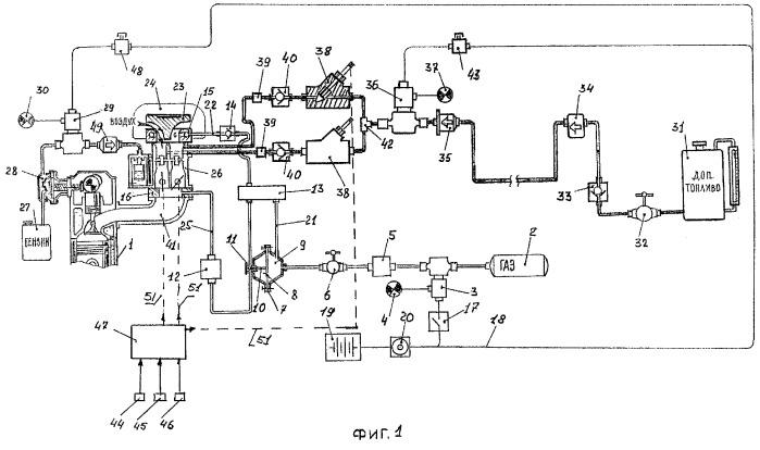 Способ подачи топлива в многотопливный двигатель внутреннего сгорания с искровым зажиганием и система подачи топлива в многотопливный двигатель внутреннего сгорания с искровым зажиганием (варианты)