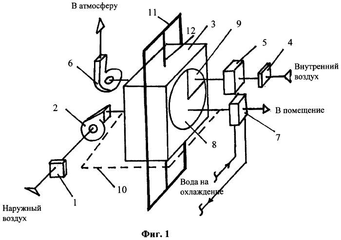 Устройство для тепловлажностной обработки воздуха и способ его монтажа