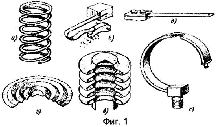 Способ изготовления мембраны для упругочувствительных элементов (варианты)