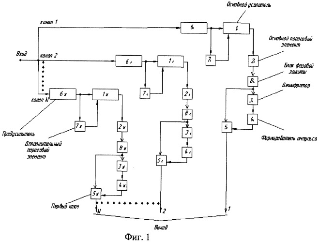 Селектор импульсно-кодовых сигналов с дискретной автоматической регулировкой усиления