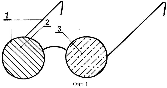 бинокулярного зрения