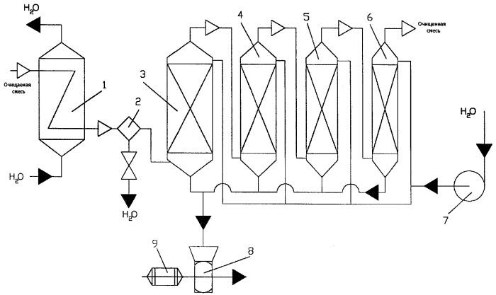 Способ очистки газовой смеси от co2 методом многоступенчатой абсорбции