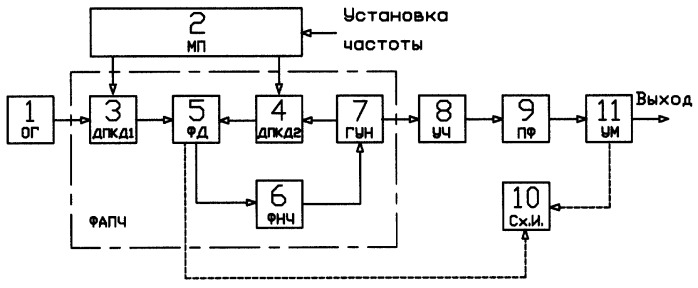 Frequency Synthesizer Circuit Diagram   The Frequency Synthesizer