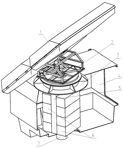 Радиолокационная станция (рлс) кругового обзора, размещаемая в ограниченном объеме