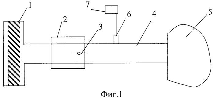 Способ глушения шума выхлопа двигателя внутреннего сгорания и впускная система для его осуществления