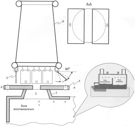 Пирометаллургический агрегат - печь ванюкова