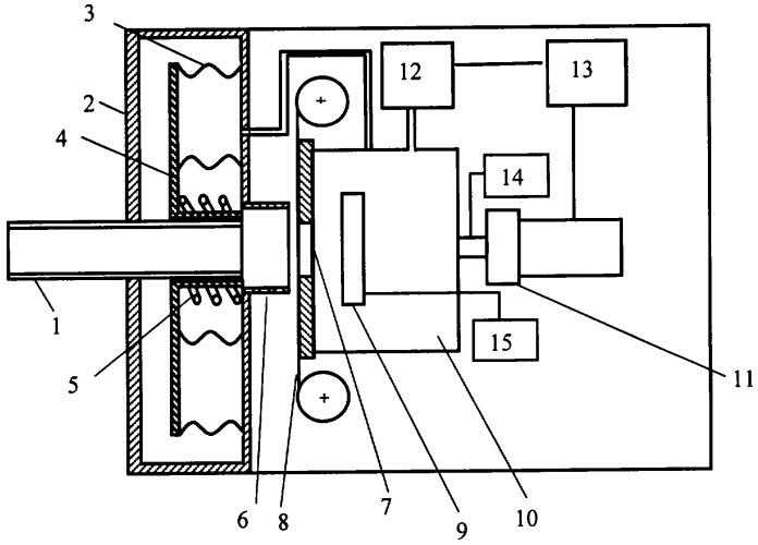 Радиационный концентратомер