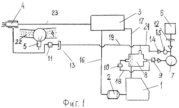 Способ для получения и подачи топливно-водной эмульсии в двс с впрыском топлива