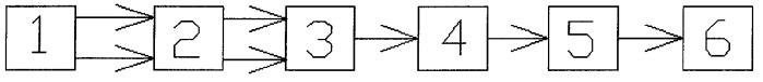 Устройство для электромагнитного контроля перемещений изделия и электрофизических свойств его материала