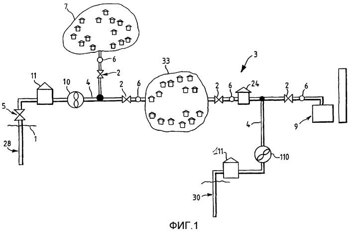 Сообщающий регулятор для управления системой транспортировки газа