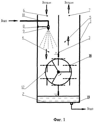 Распылительный тепломассообменный аппарат