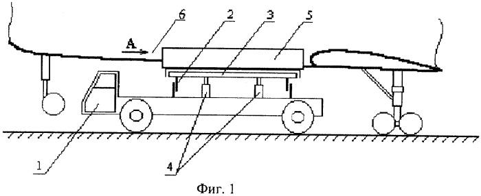 Способ транспортирования воздушных судов