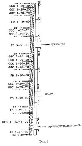 оксикодон инструкция по применению - фото 4