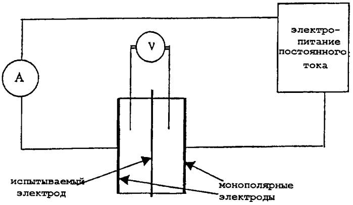 Электрод для аккумулятора