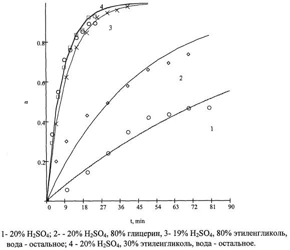 Раствор для выщелачивания оксидно-марганцевых руд