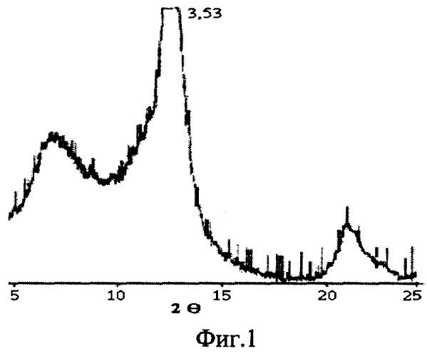 Способ очистки литийсодержащих растворов от ионов натрия и кальция