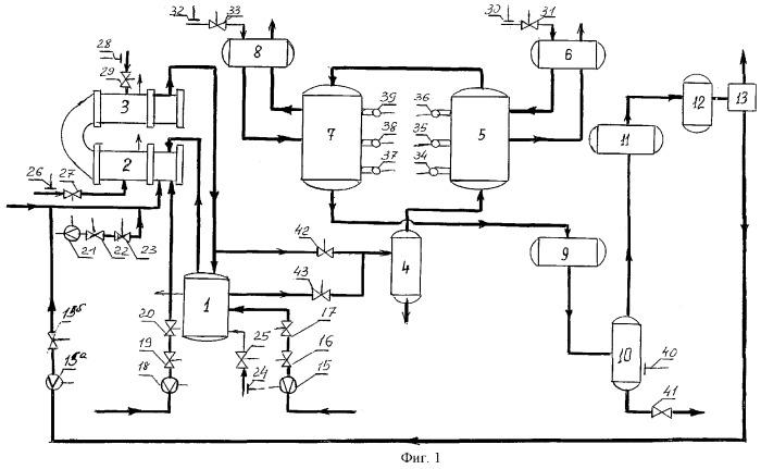 курсовая работа на тему получение циклогексанола гидрированием фенола строительства
