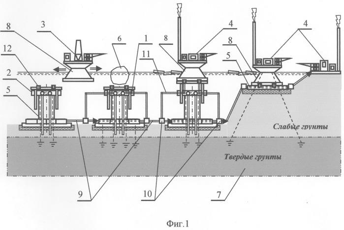 Способ обустройства морского