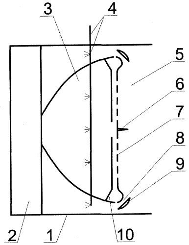 Способ и устройство для получения тяги