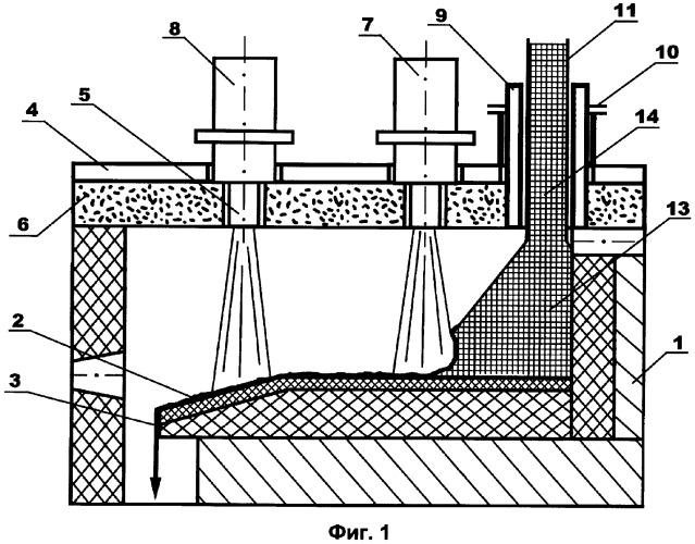 Способ получения расплава из горных пород и отходов минераловатного производства и устройство для его осуществления