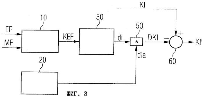 Способ и устройство для исключения влияния посторонних шумов при распознавании детонационных стуков в двигателе внутреннего сгорания