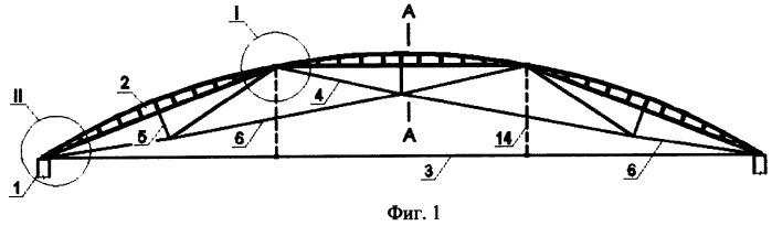 Сборное железобетонное сводчатое покрытие