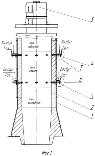 Шахтная газовая печь для обжига кускового материала