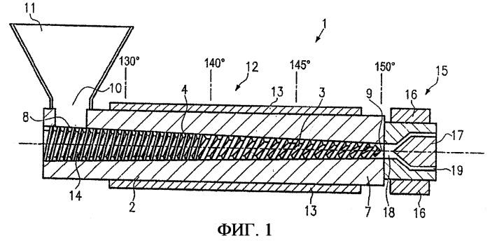 Экструдирование фасонных деталей из пластмассы, сшиваемой пероксидными связями