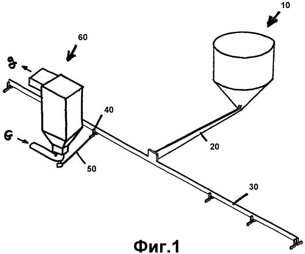 Способ и устройство для транспортировки порошкообразного материала с контролируемыми весовыми расходами