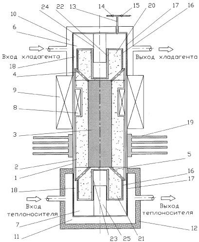 Тепловой компрессор