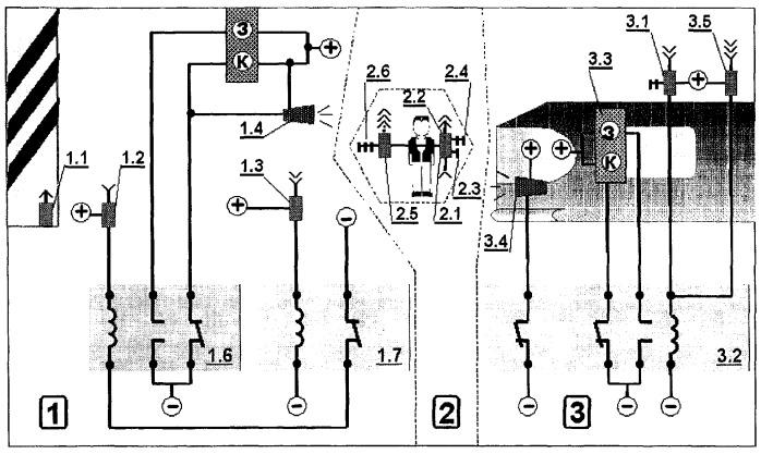 составитель фарша должностная инструкция