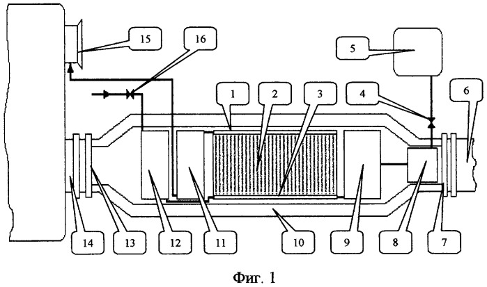 Высокотемпературное полифункциональное электрохимическое устройство