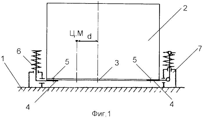 Виброизолирующая система для ткацких станков