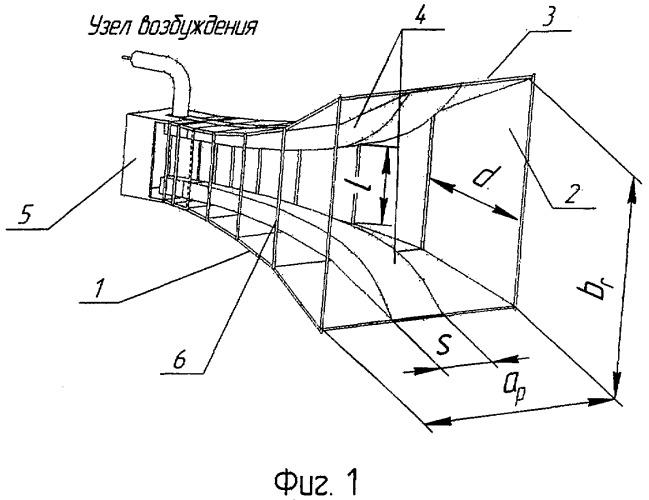 Устройство рупорной антенны