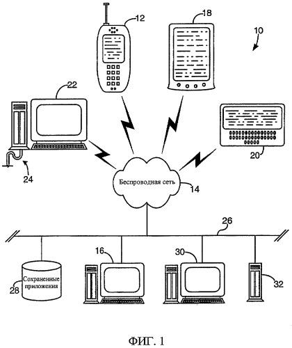Система для обновления программного обеспечения в беспроводном устройстве