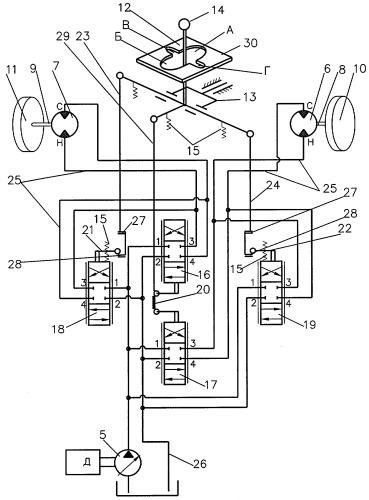 Система управления движением транспортного средства