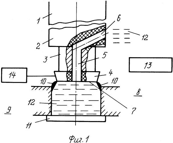 Способ и устройство для локальной электрохимической обработки кромок каналов