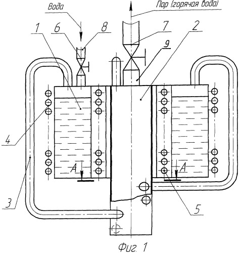 Индукционный парогенератор
