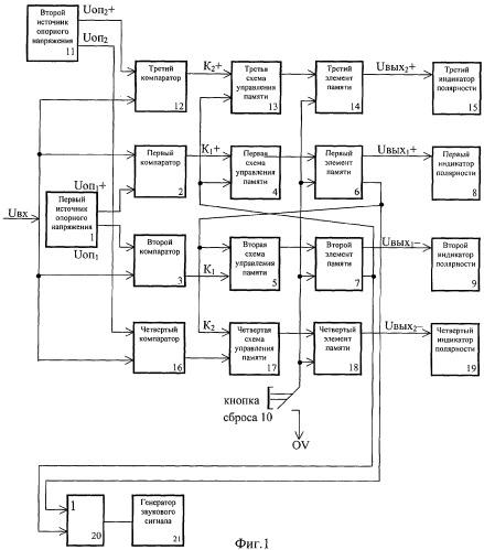 Определитель полярности пьезоэлектрических преобразователей
