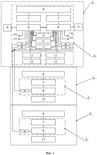 Система горочной автоматической локомотивной сигнализации с использованием радиоканала (галс р)
