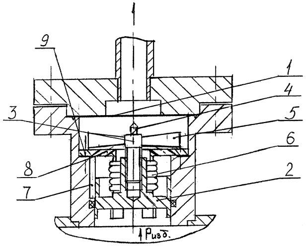Предохранительное устройство с разрывной мембраной