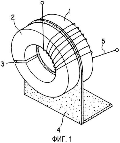 Дроссель с составным сердечником, имеющий нелинейную характеристику, и индуктивная входная цепь