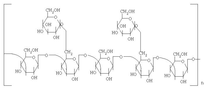 Лиофилизированный порошок лентинана и процесс его получения